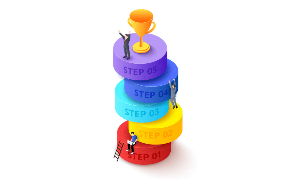 Graphic of colorful steps stacked with people climbing up